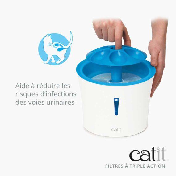 Filtre à triple action Catit aide à réduire les risques d'infections des voies urinaires