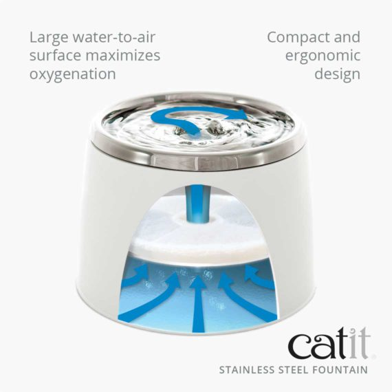 Catit Stainless Steel Fountain has a large water-to-air surface which maximizes oxygenation and has a compact and ergonomic design
