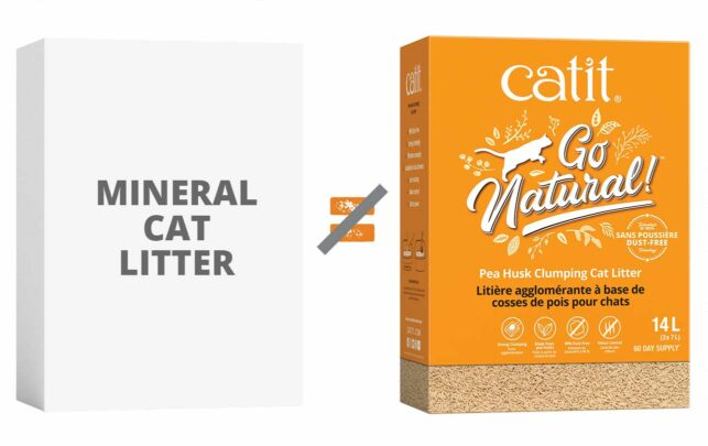 Go Natural_Pea Husk Litter - Do not compare