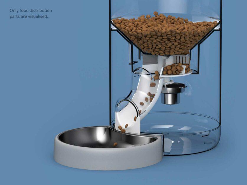 Smart feeding technology for seamless food distribution-3