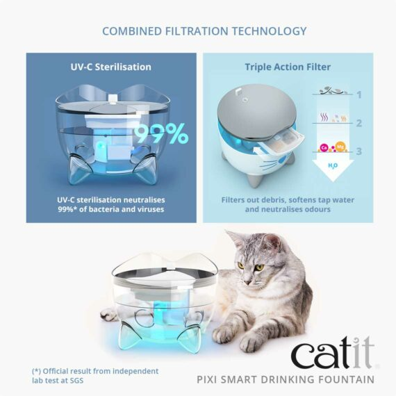 43751_Catit_PIXI Smart Fountain_Panel 2_EN